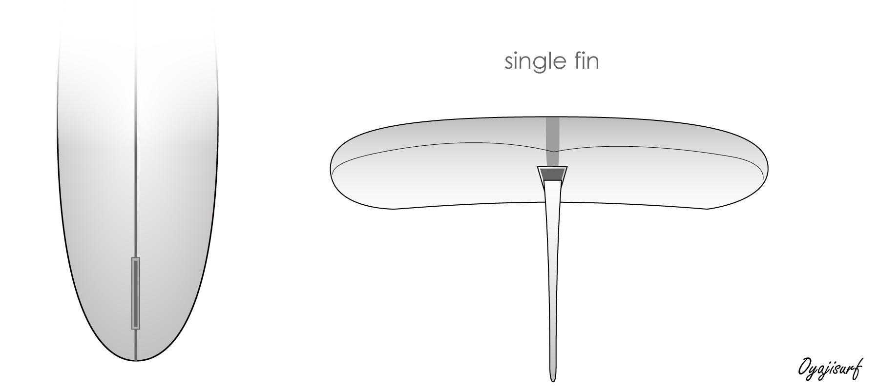 シングルフィンのイラスト
