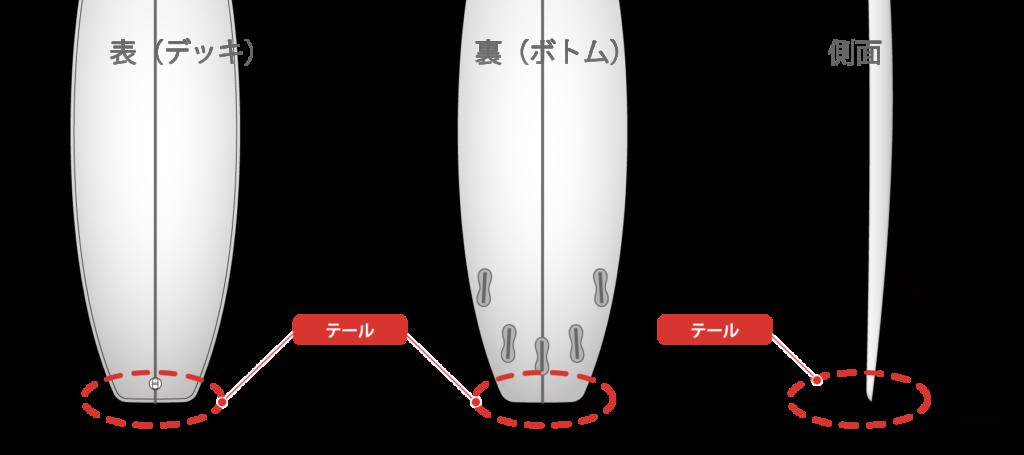 サーフボードのテール