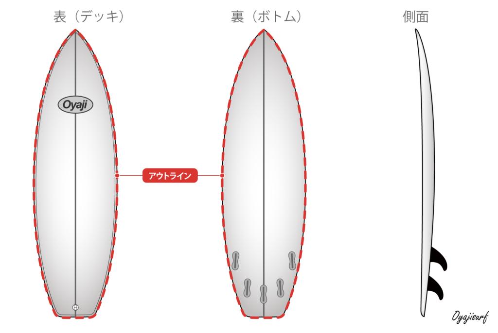 サーフボードのアウトライン