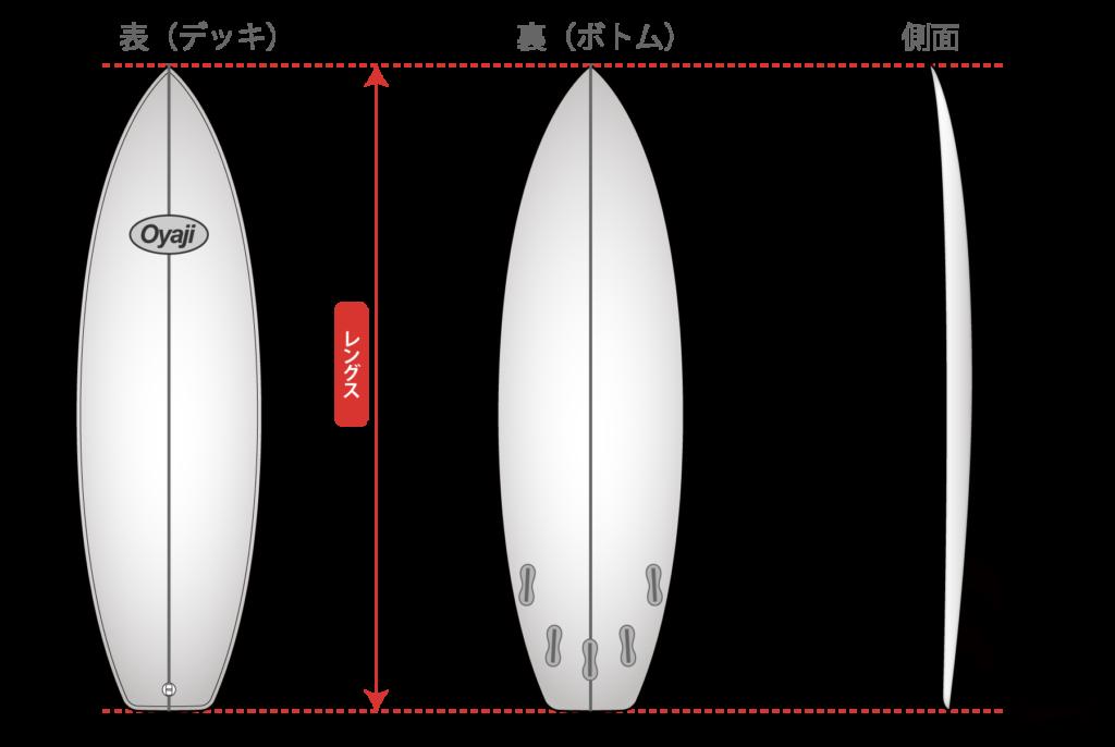 サーフボードのレングス