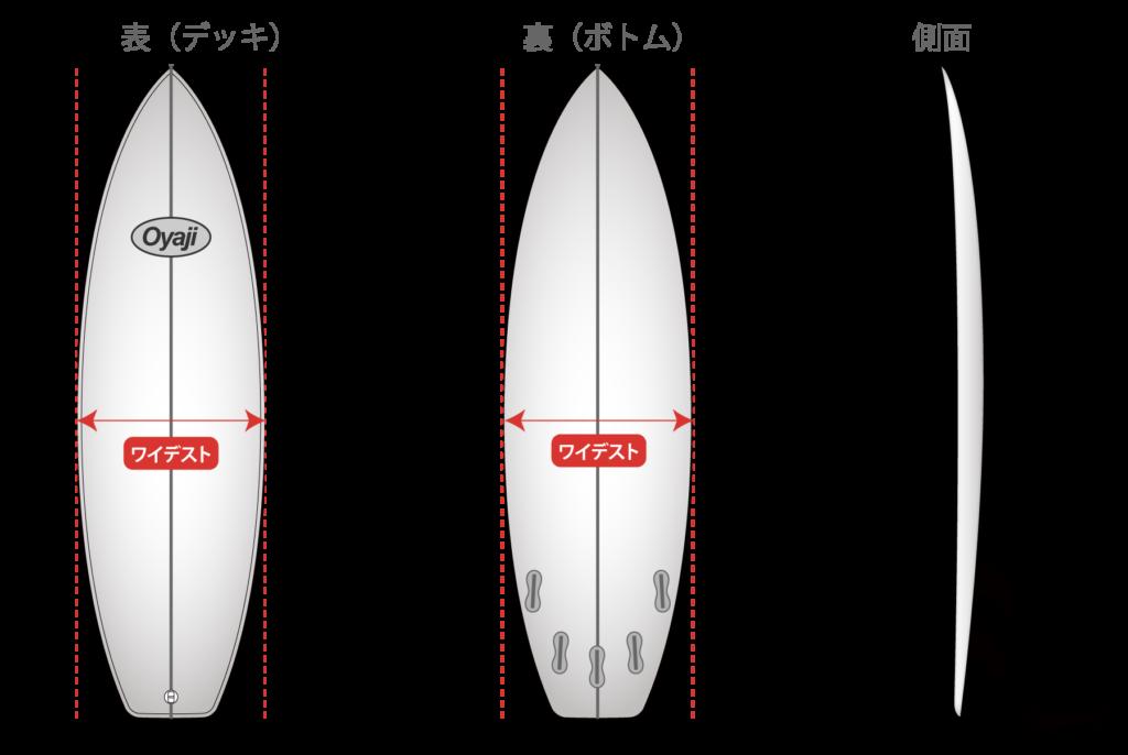 サーフボードのワイド