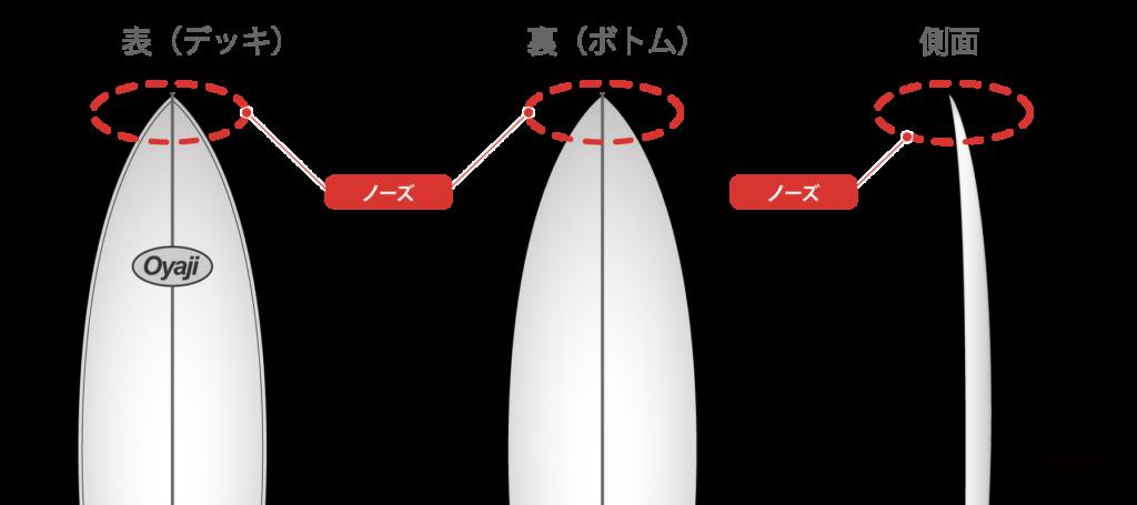 サーフボードのノーズ