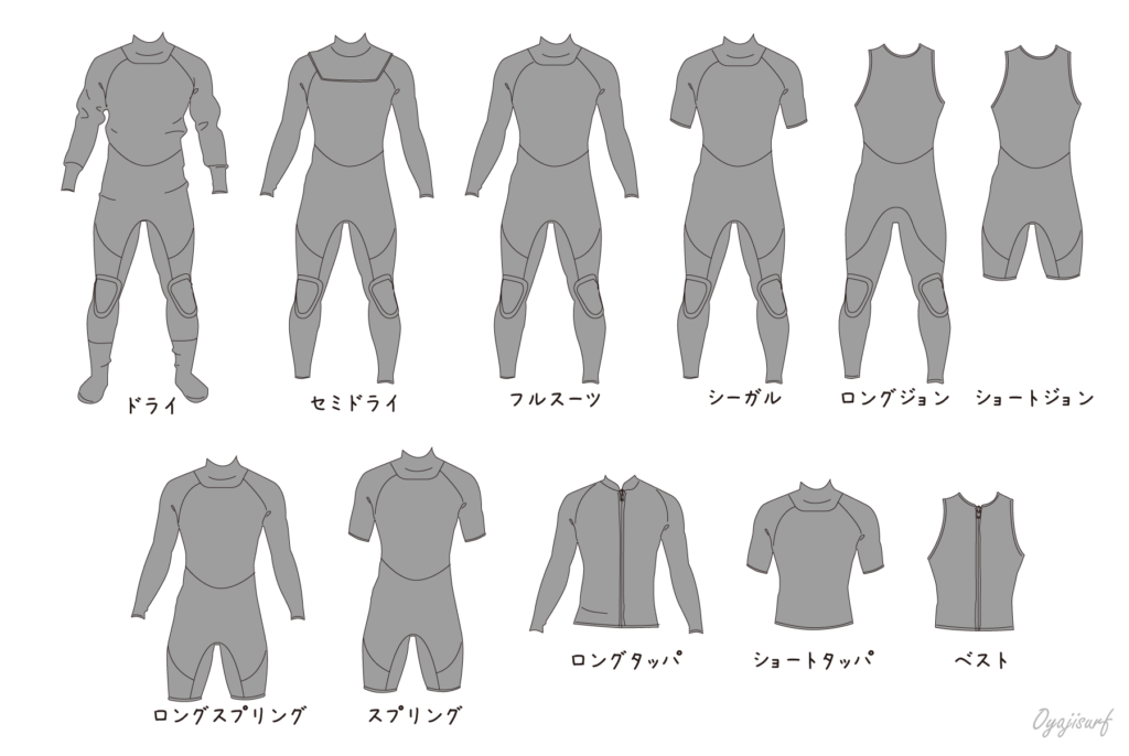 ウェットスーツの種類