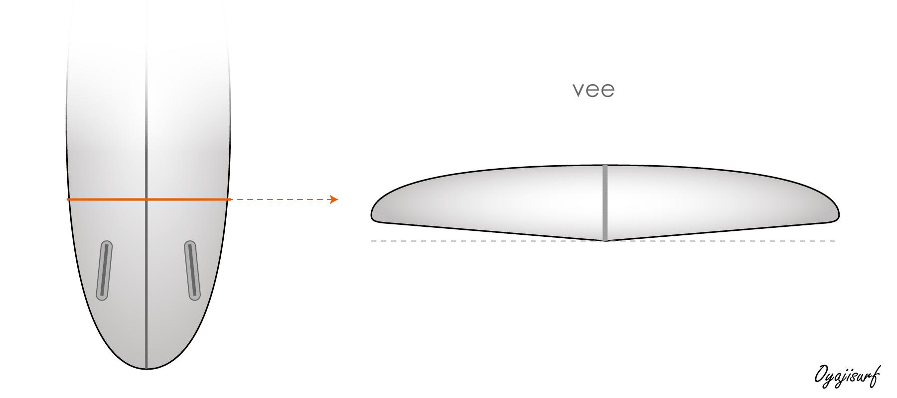 VEEボトムのイラスト